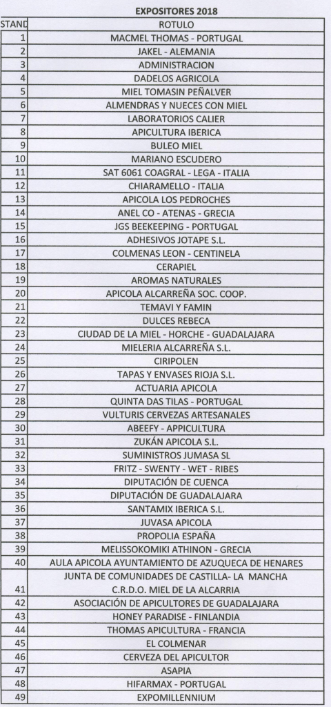 Listado de Expositores Feria Apícola 2018